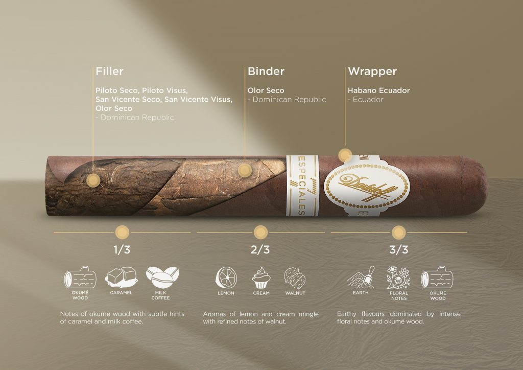 Davidoff Robusto Real Especiales 7 Limited Edition